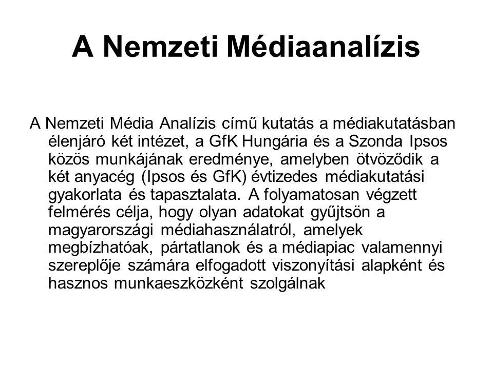 A Nemzeti Médiaanalízis