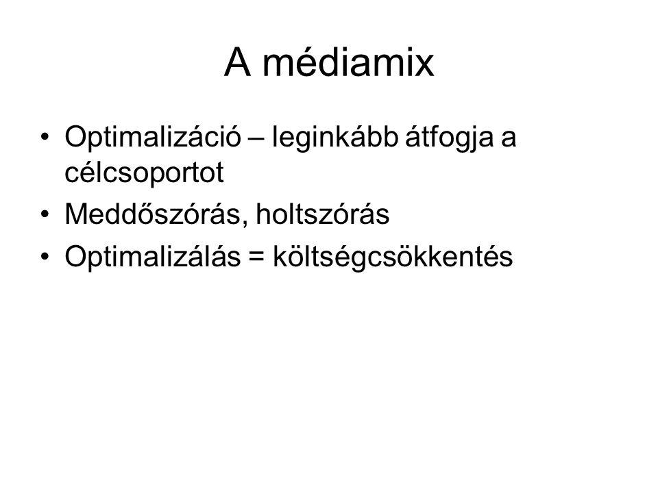 A médiamix Optimalizáció – leginkább átfogja a célcsoportot