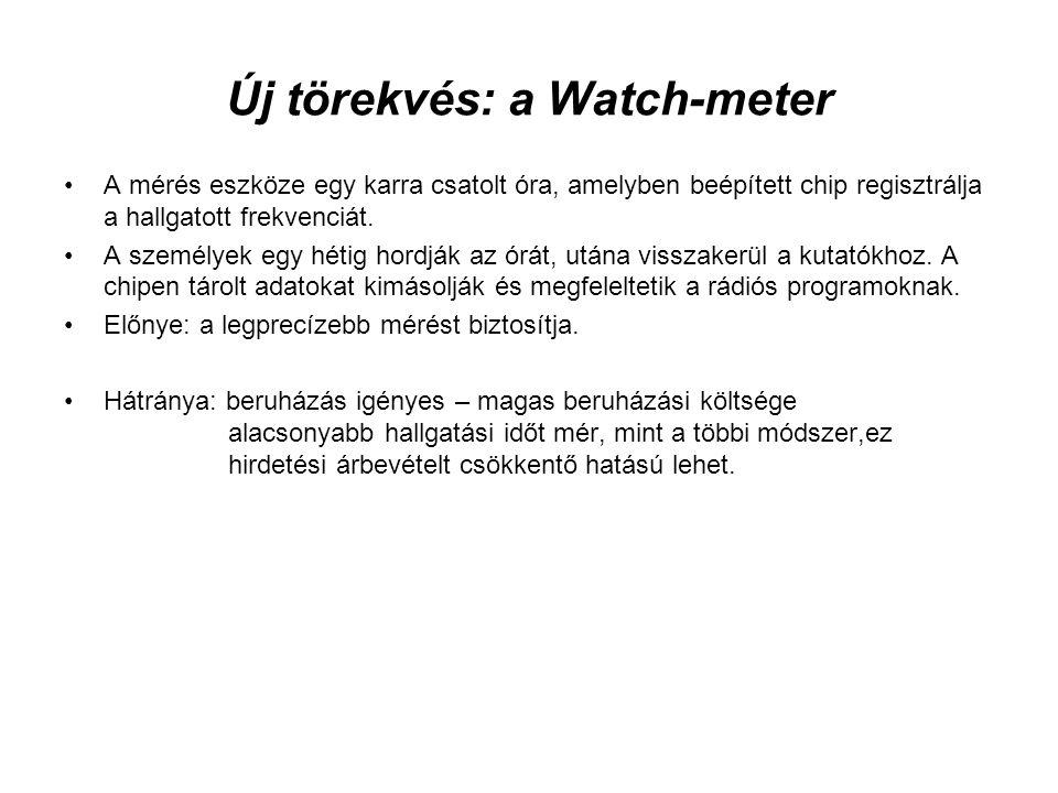 Új törekvés: a Watch-meter