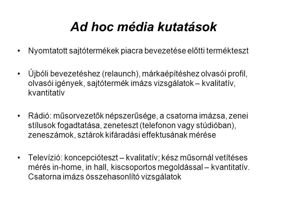 Ad hoc média kutatások Nyomtatott sajtótermékek piacra bevezetése előtti termékteszt.