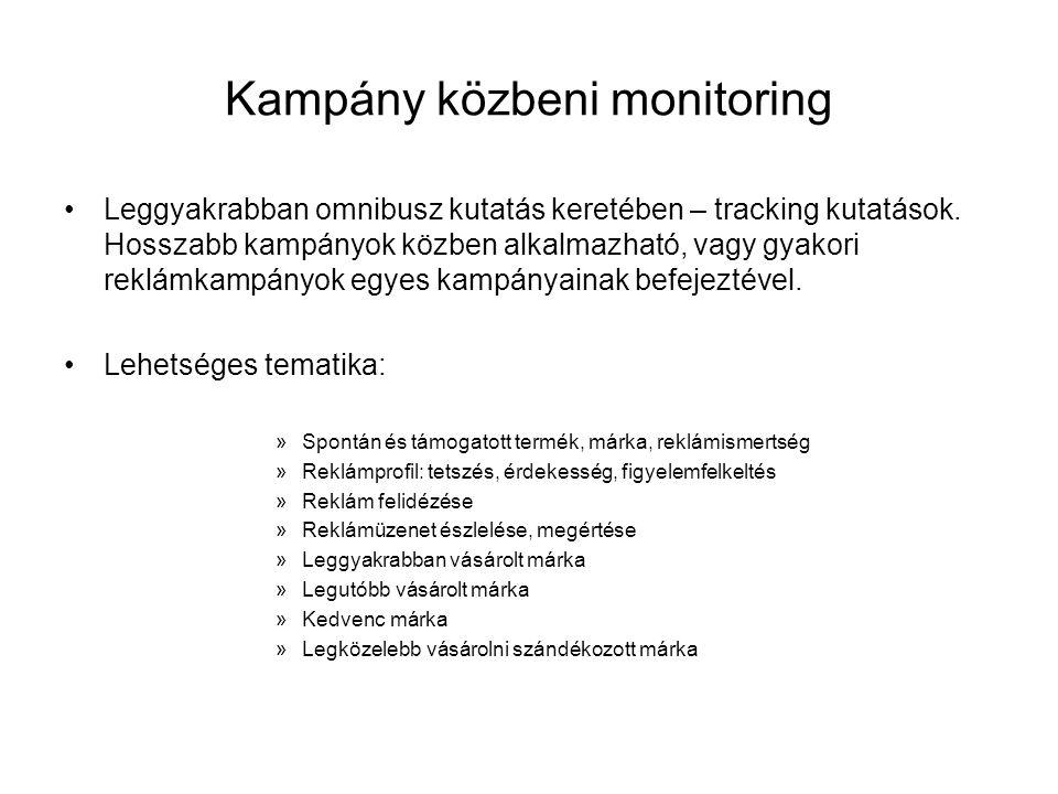 Kampány közbeni monitoring