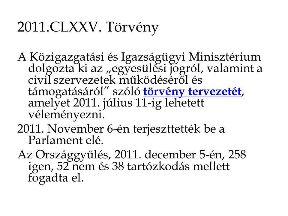 2011.CLXXV. Törvény