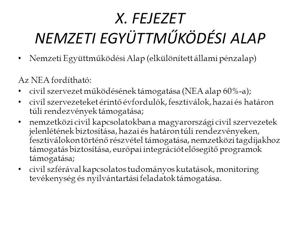 X. FEJEZET NEMZETI EGYÜTTMŰKÖDÉSI ALAP
