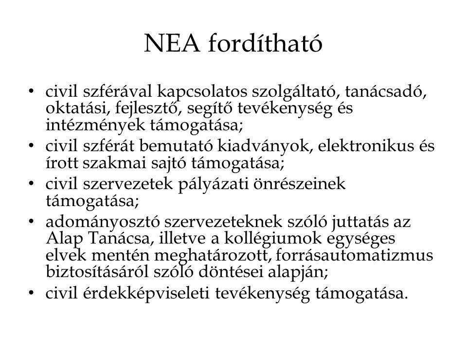 NEA fordítható civil szférával kapcsolatos szolgáltató, tanácsadó, oktatási, fejlesztő, segítő tevékenység és intézmények támogatása;