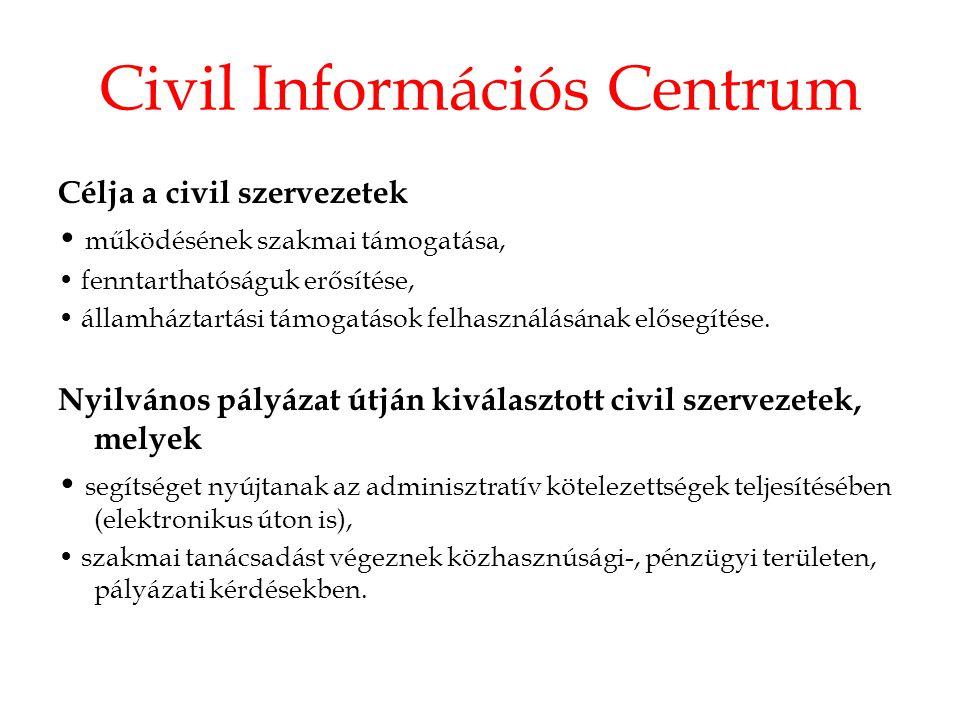 Civil Információs Centrum