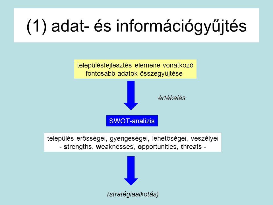 (1) adat- és információgyűjtés