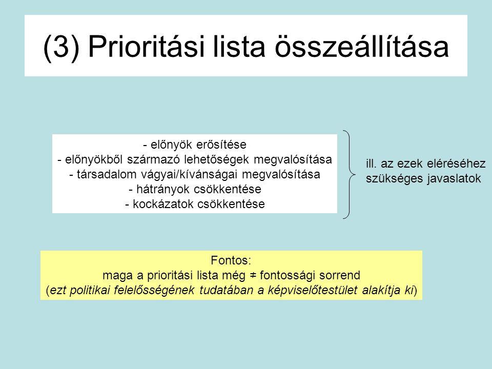 (3) Prioritási lista összeállítása