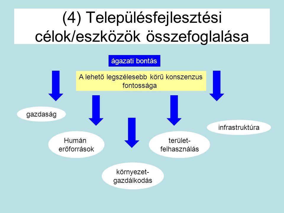 (4) Településfejlesztési célok/eszközök összefoglalása