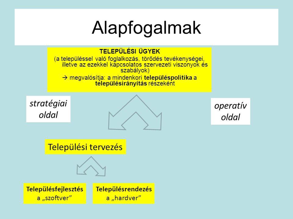 Alapfogalmak stratégiai operatív oldal oldal Települési tervezés