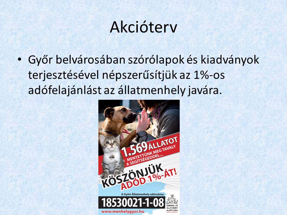 Akcióterv Győr belvárosában szórólapok és kiadványok terjesztésével népszerűsítjük az 1%-os adófelajánlást az állatmenhely javára.