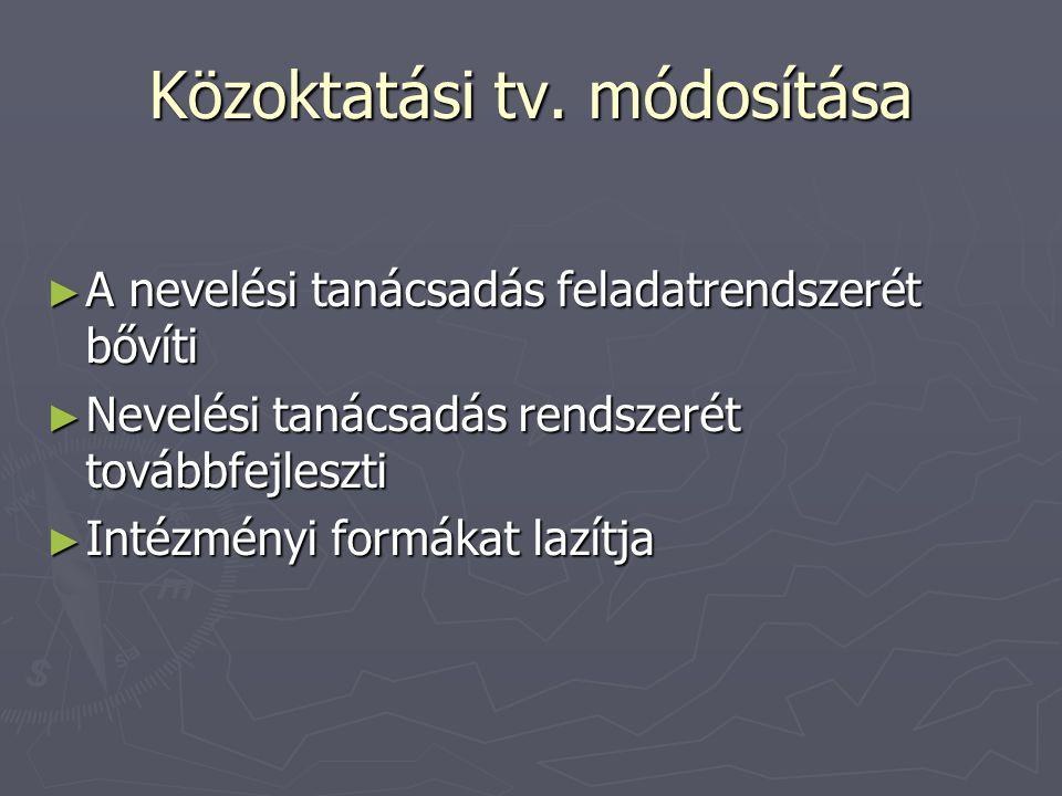 Közoktatási tv. módosítása