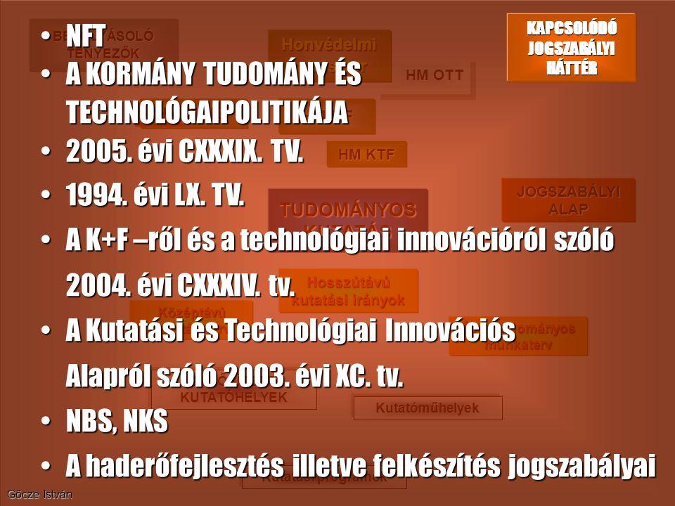 A KORMÁNY TUDOMÁNY ÉS TECHNOLÓGAIPOLITIKÁJA 2005. évi CXXXIX. TV.