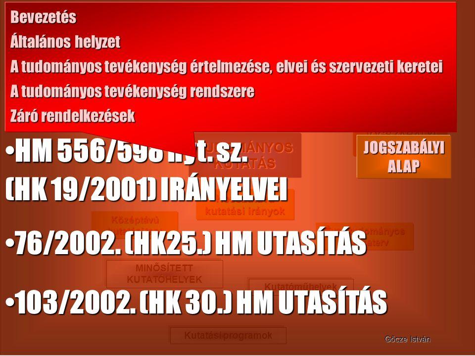 HM 556/598 nyt. sz. (HK 19/2001) IRÁNYELVEI
