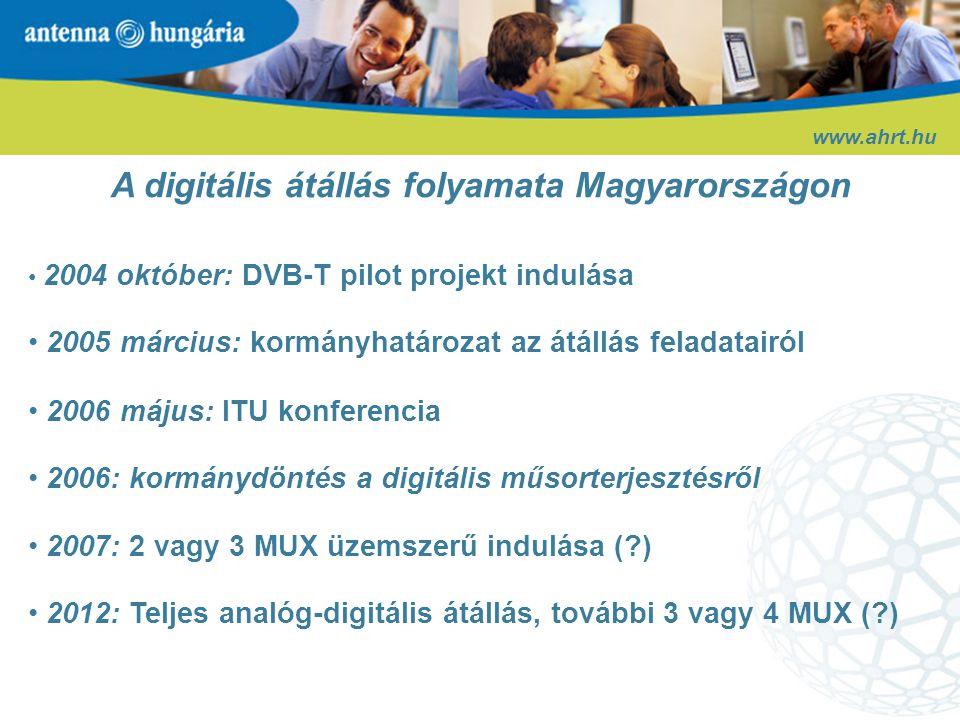 A digitális átállás folyamata Magyarországon