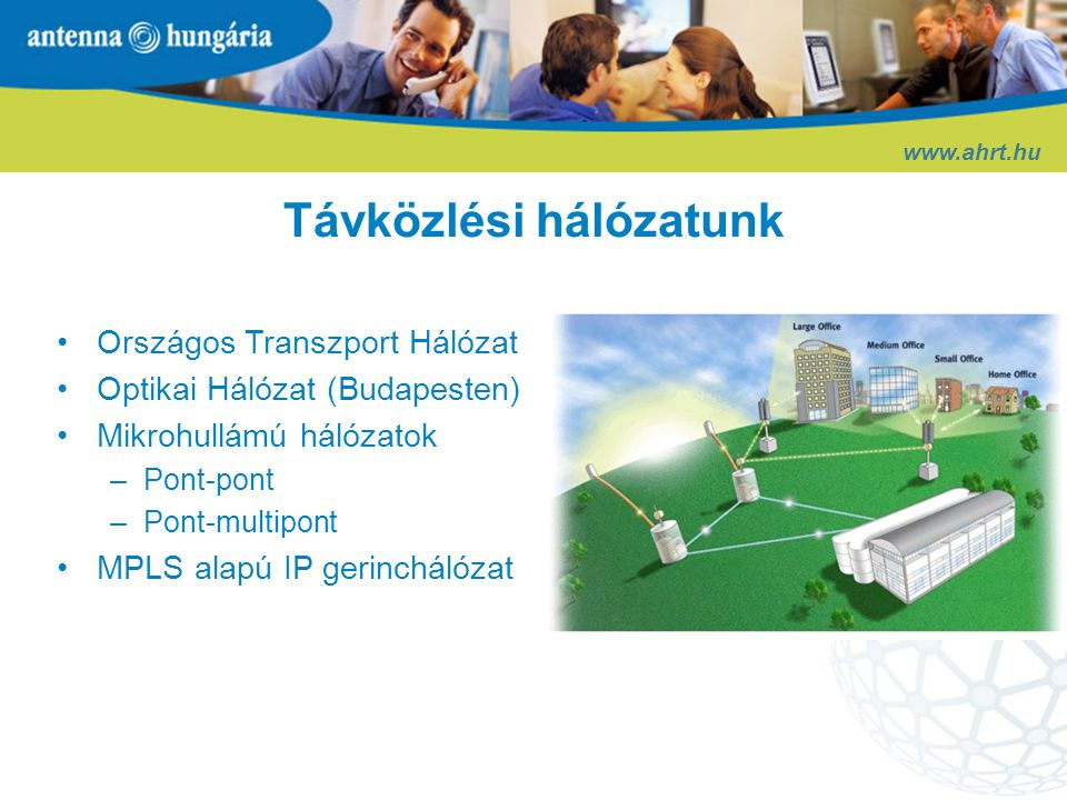 Távközlési hálózatunk