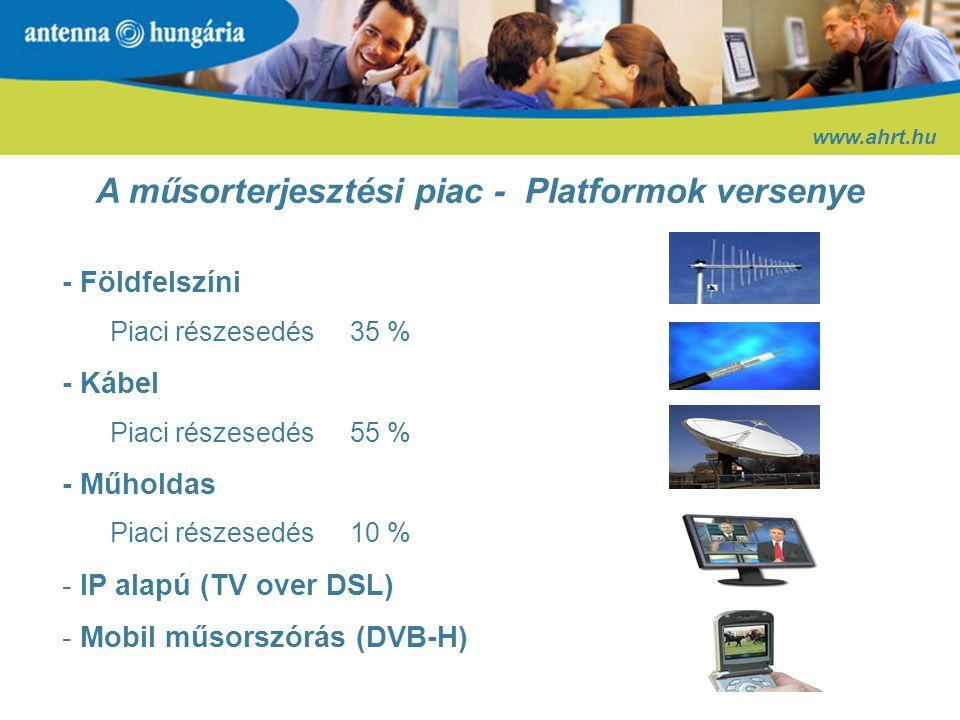 A műsorterjesztési piac - Platformok versenye
