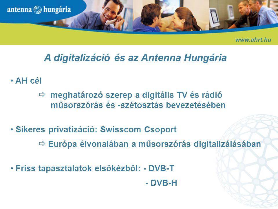 A digitalizáció és az Antenna Hungária