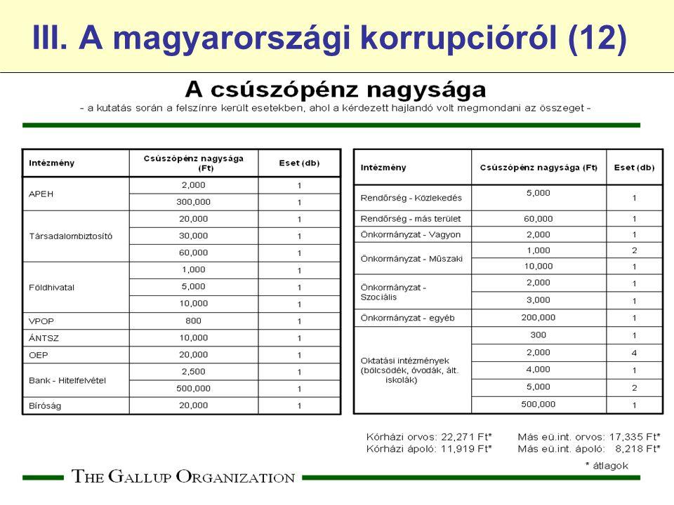 III. A magyarországi korrupcióról (12)