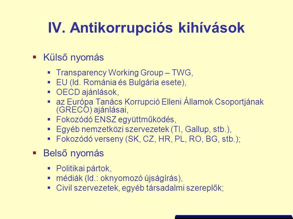IV. Antikorrupciós kihívások