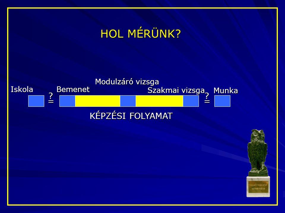 = = KÉPZÉSI FOLYAMAT HOL MÉRÜNK Modulzáró vizsga Szakmai vizsga