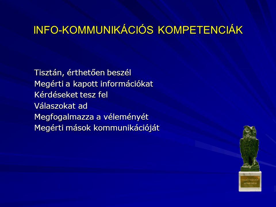 INFO-KOMMUNIKÁCIÓS KOMPETENCIÁK