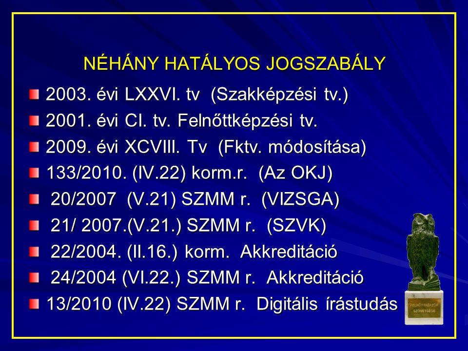NÉHÁNY HATÁLYOS JOGSZABÁLY
