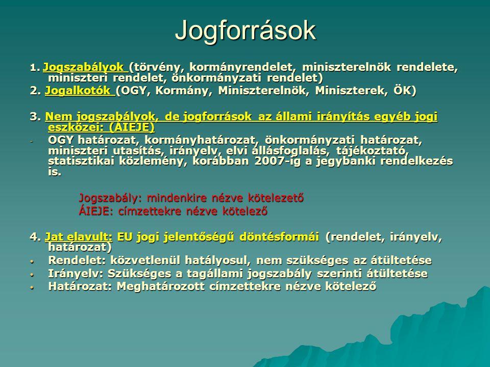 Jogforrások 1. Jogszabályok (törvény, kormányrendelet, miniszterelnök rendelete, miniszteri rendelet, önkormányzati rendelet)