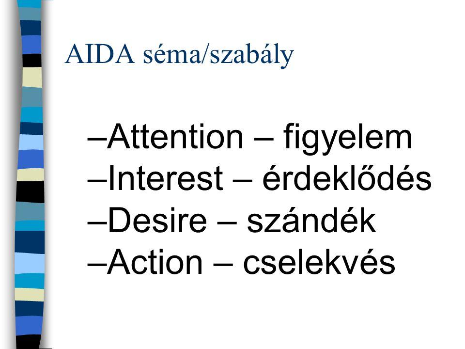 Attention – figyelem Interest – érdeklődés Desire – szándék