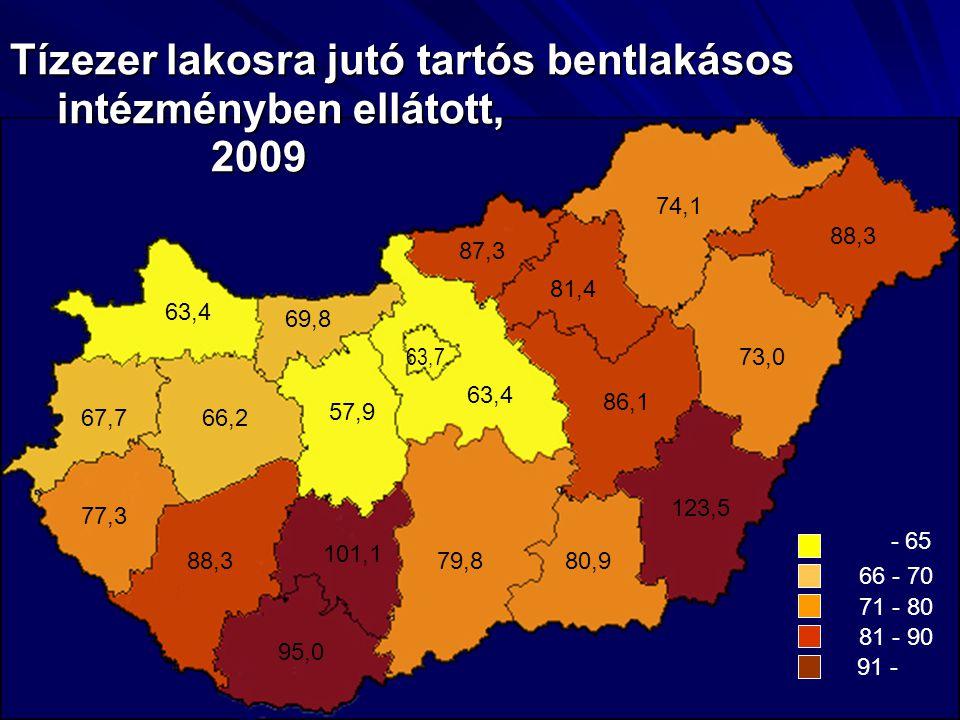 Tízezer lakosra jutó tartós bentlakásos intézményben ellátott, 2009