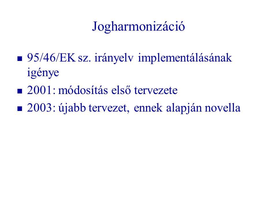 Jogharmonizáció 95/46/EK sz. irányelv implementálásának igénye