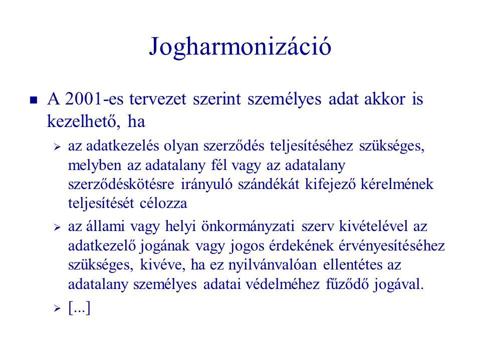 Jogharmonizáció A 2001-es tervezet szerint személyes adat akkor is kezelhető, ha.