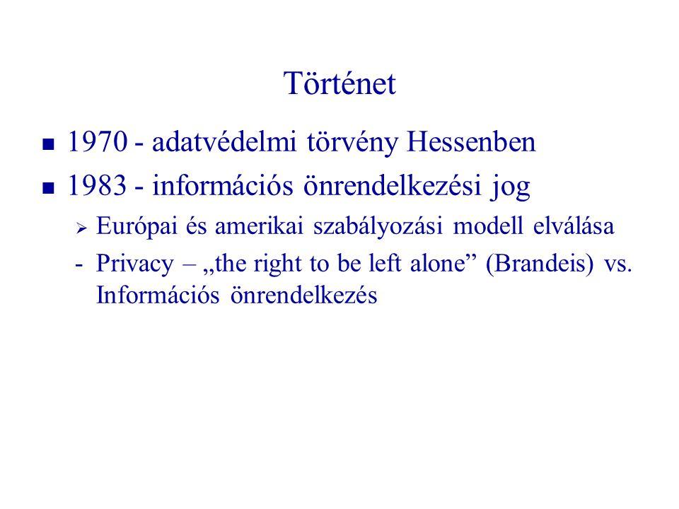 Történet 1970 - adatvédelmi törvény Hessenben
