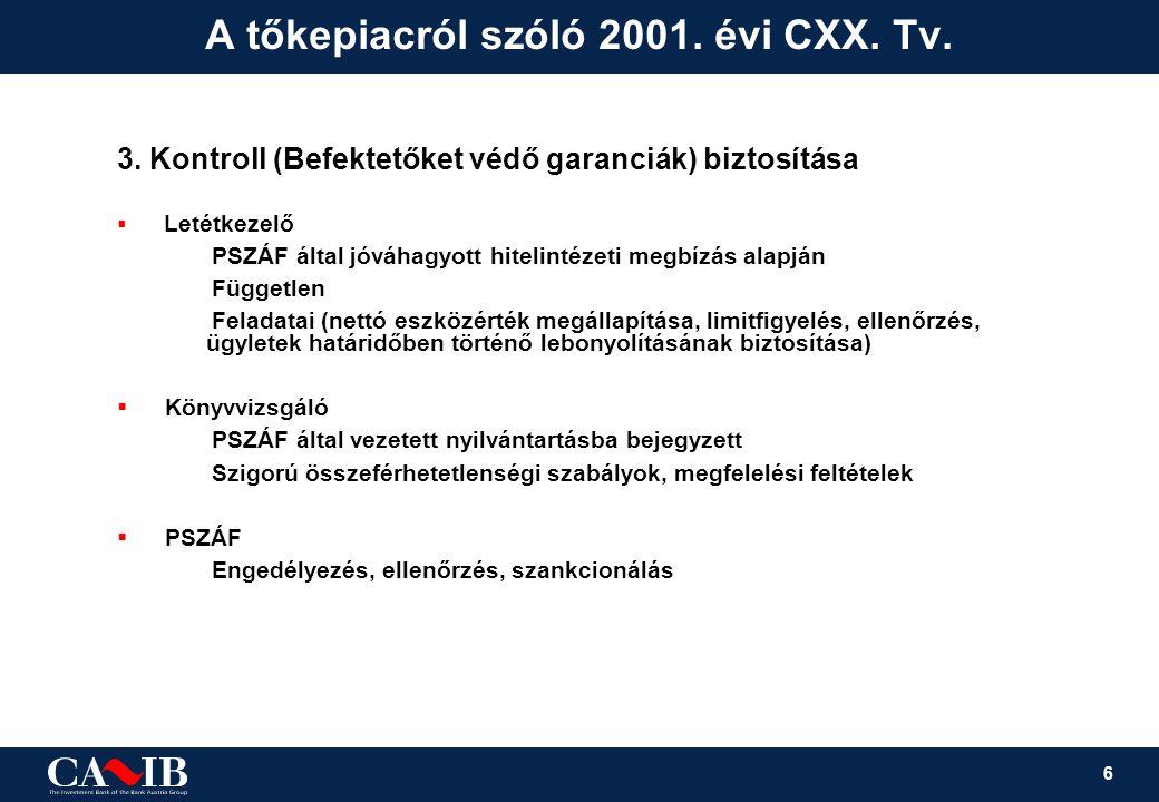 A tőkepiacról szóló 2001. évi CXX. Tv.