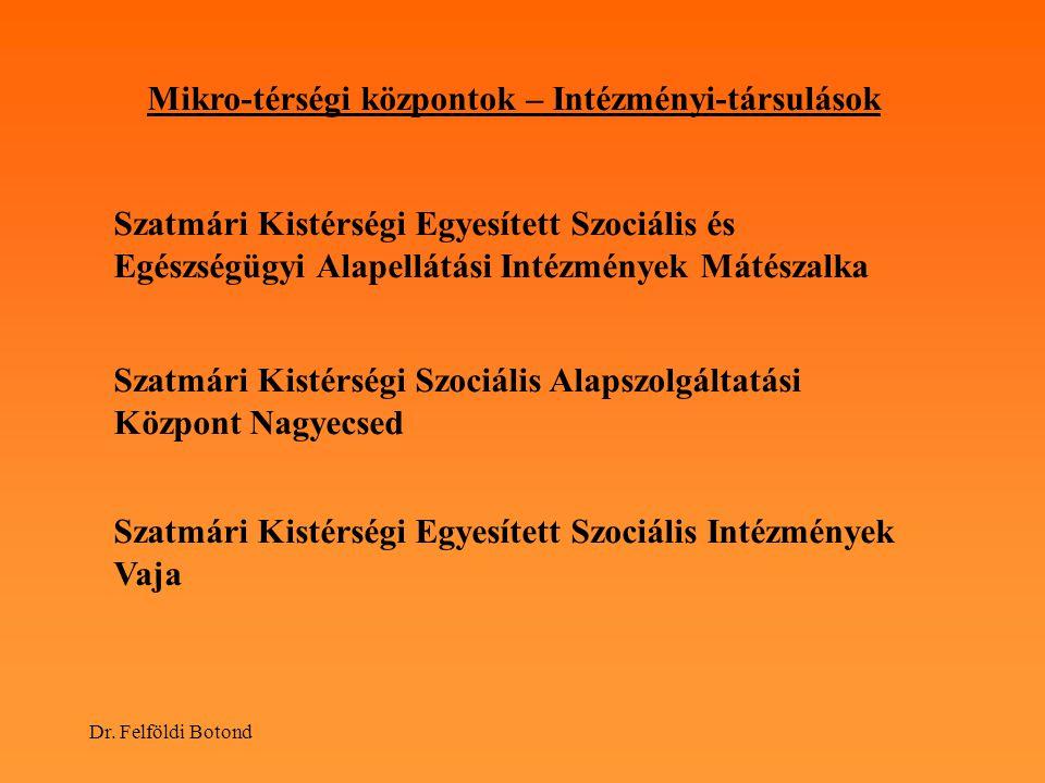 Mikro-térségi központok – Intézményi-társulások