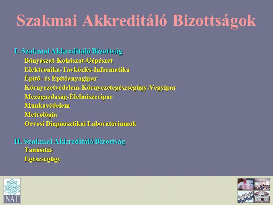 Szakmai Akkreditáló Bizottságok