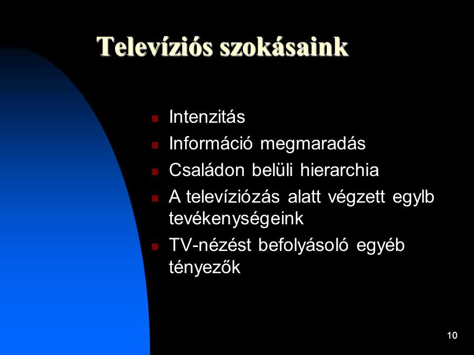 Televíziós szokásaink