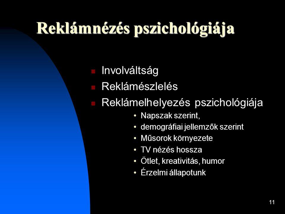 Reklámnézés pszichológiája