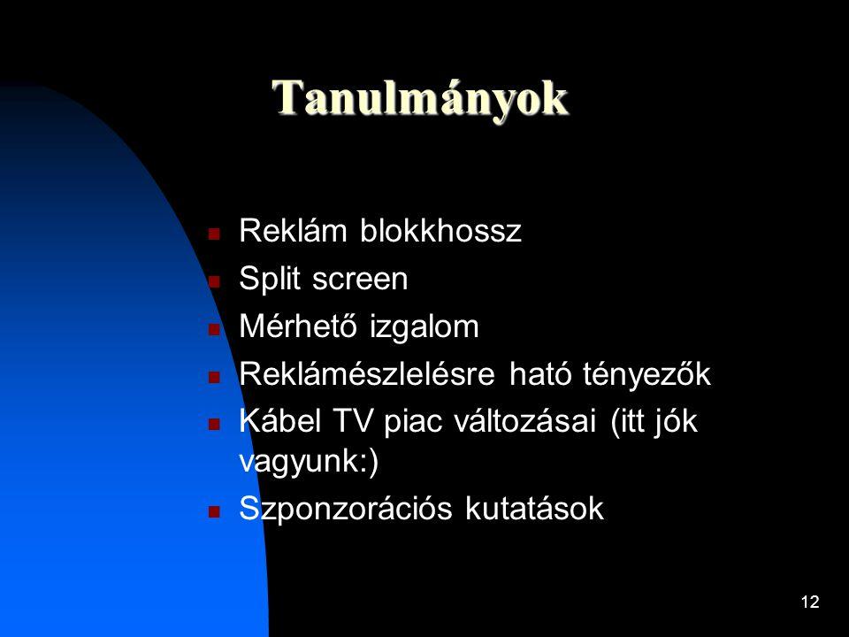 Tanulmányok Reklám blokkhossz Split screen Mérhető izgalom