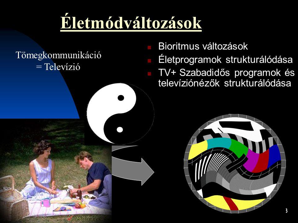 Tömegkommunikáció= Televízió