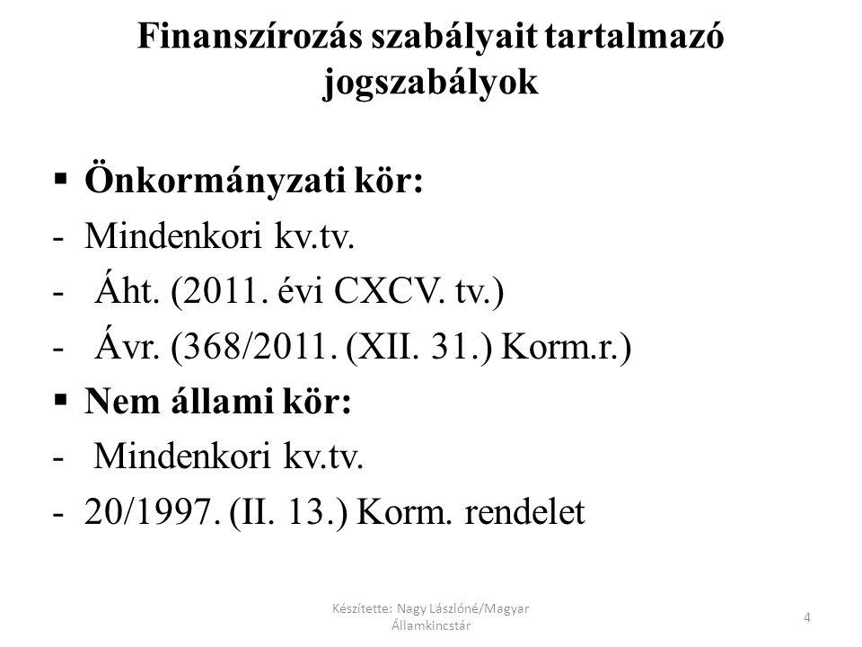 Finanszírozás szabályait tartalmazó jogszabályok