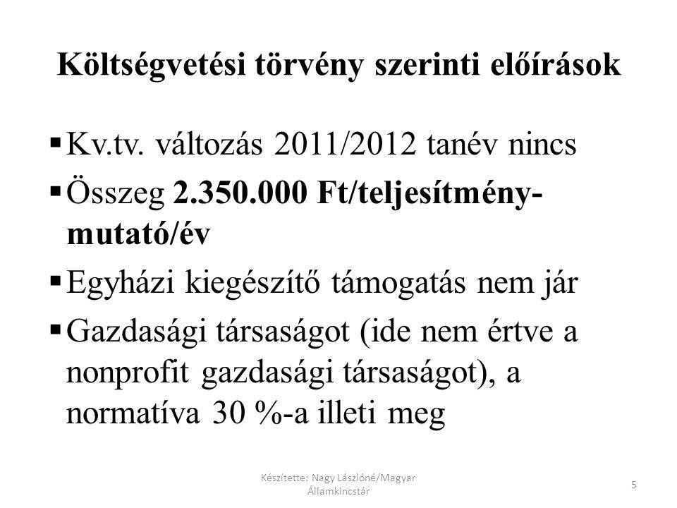 Költségvetési törvény szerinti előírások