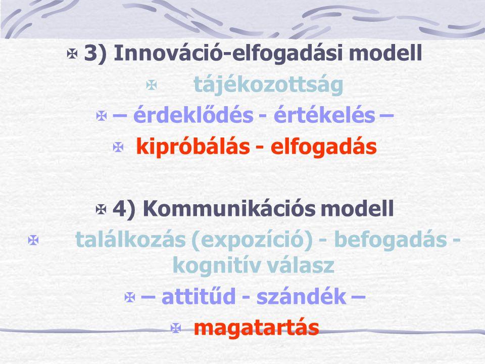 3) Innováció-elfogadási modell tájékozottság