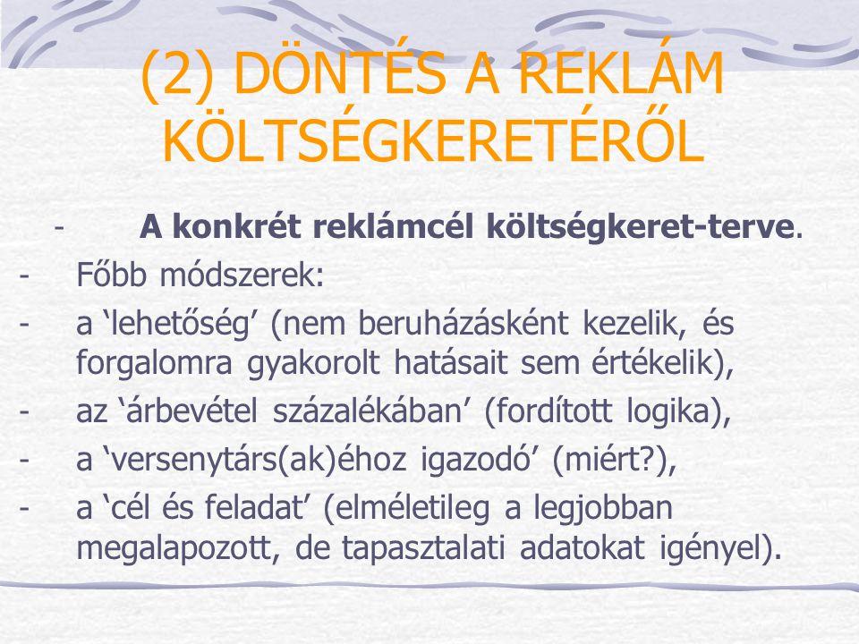 (2) DÖNTÉS A REKLÁM KÖLTSÉGKERETÉRŐL