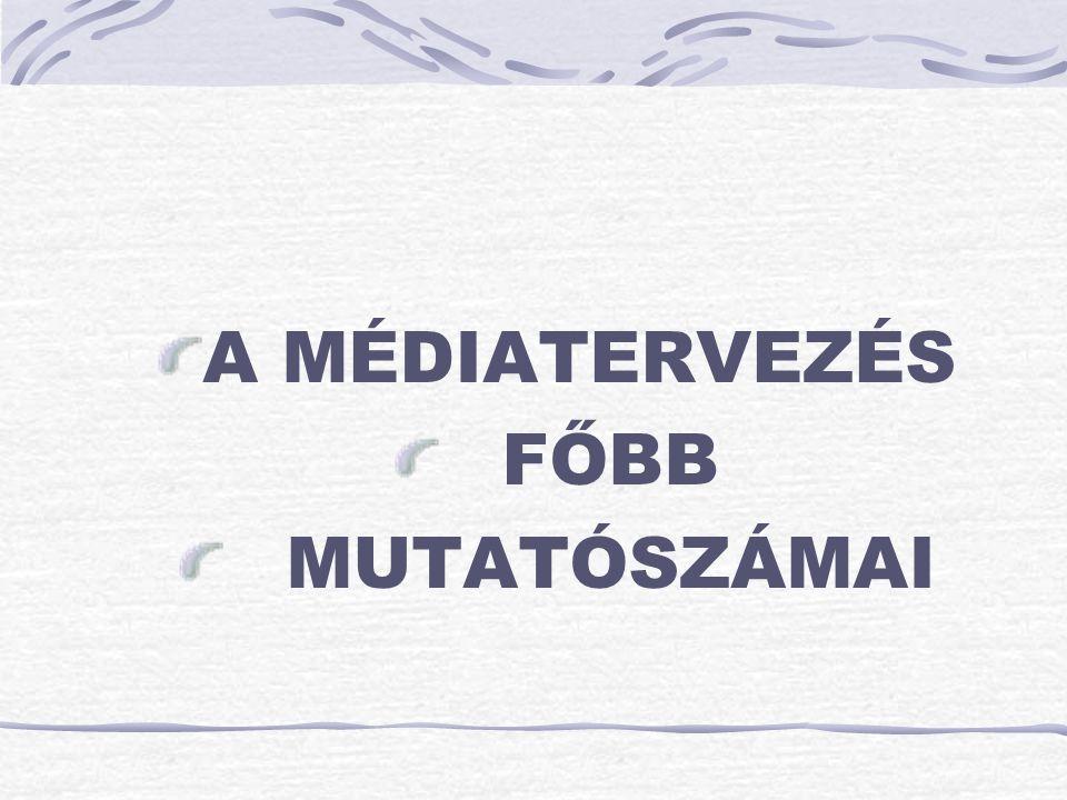 A MÉDIATERVEZÉS FŐBB MUTATÓSZÁMAI