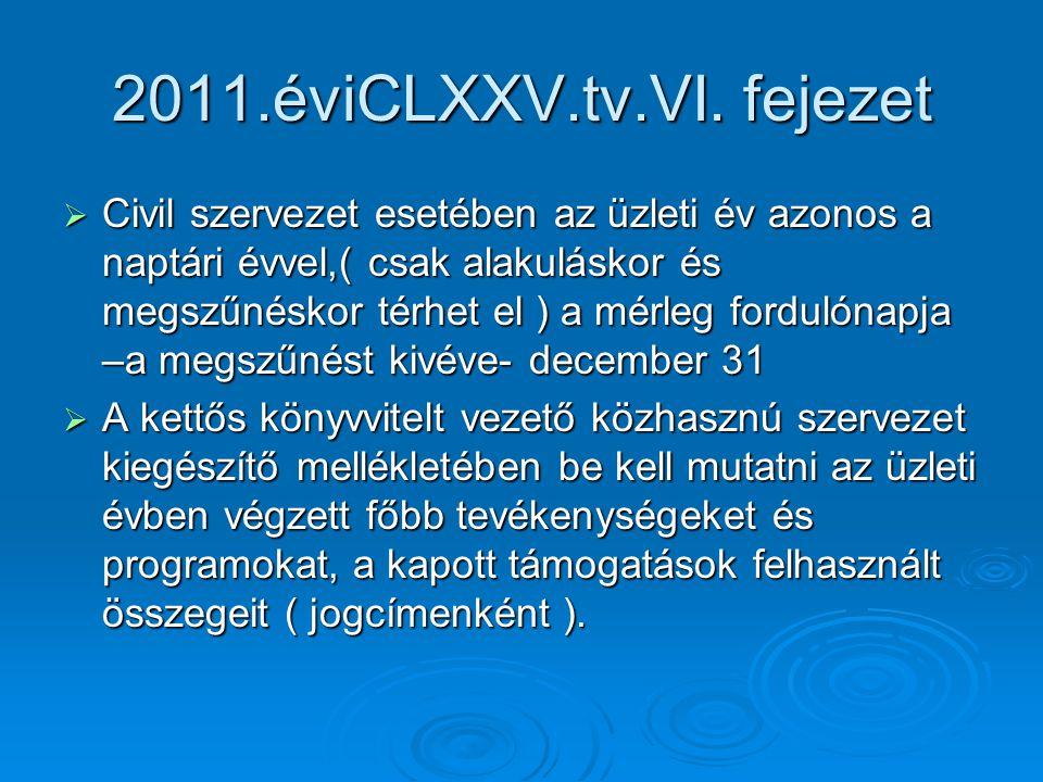 2011.éviCLXXV.tv.VI. fejezet