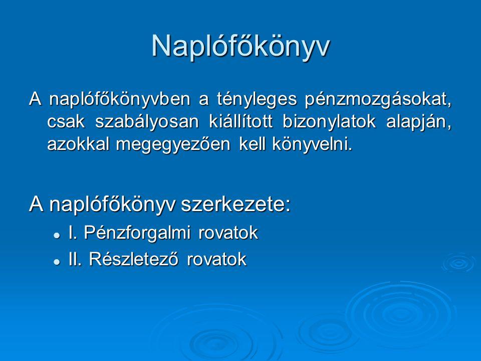 Naplófőkönyv A naplófőkönyv szerkezete: