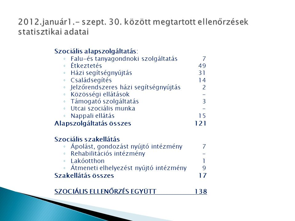 2012.január1.- szept. 30. között megtartott ellenőrzések statisztikai adatai