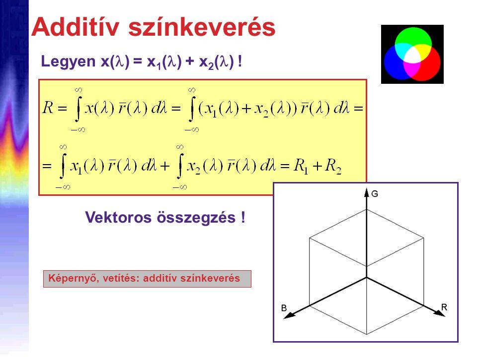 Additív színkeverés Legyen x() = x1() + x2() ! Vektoros összegzés !
