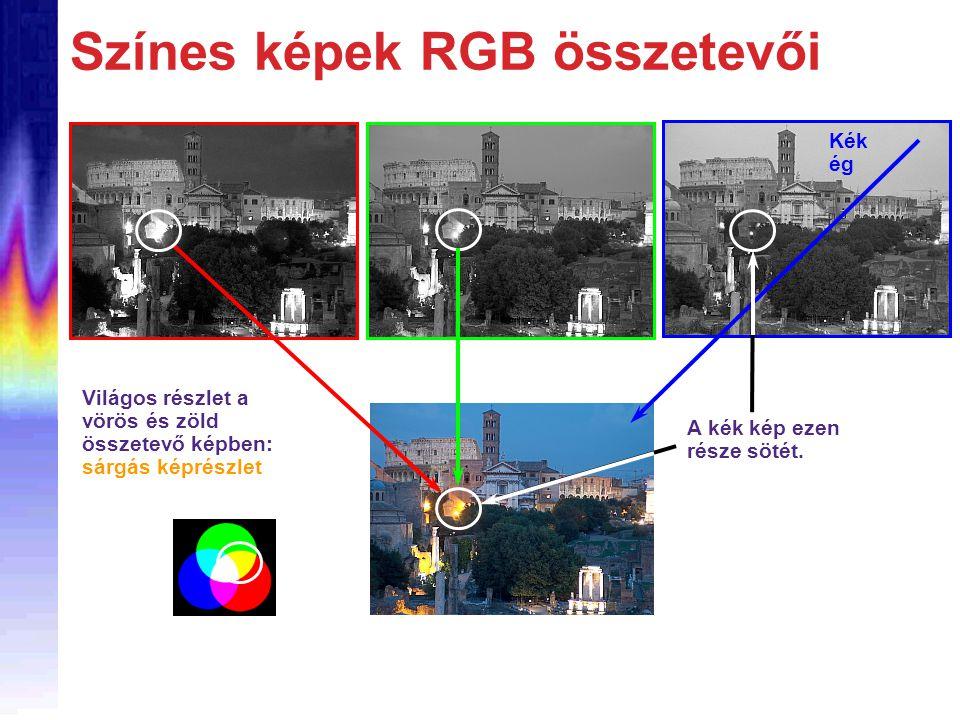 Színes képek RGB összetevői