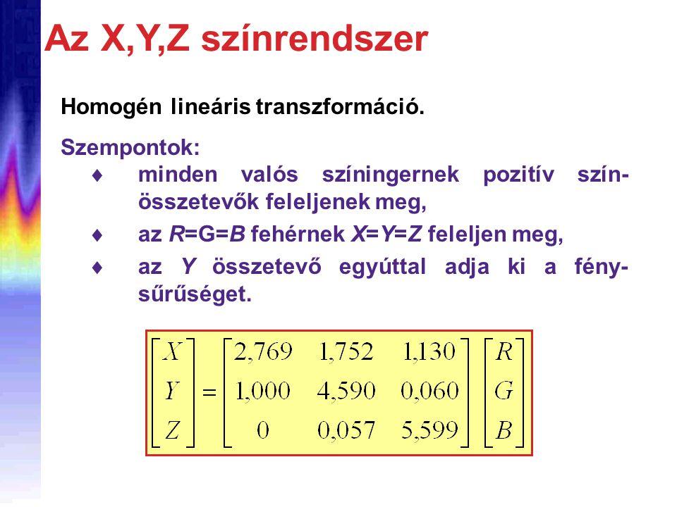 Az X,Y,Z színrendszer Homogén lineáris transzformáció. Szempontok: